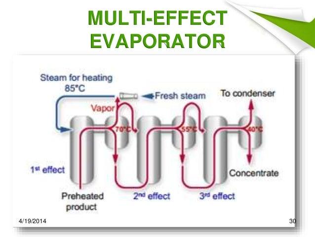sugar manufacturing process flow diagram pdf