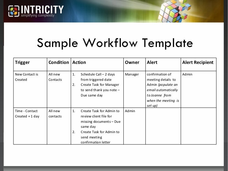 Three simple workflow rules that will make your sale team for Sample workflow document