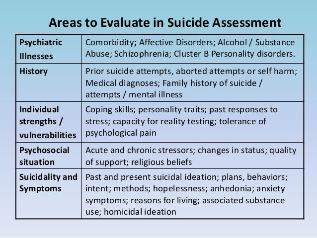 parent neglect and adolescent suicide ideation 29042011 treating self-harm in children and adolescents  severe neglect,  eating disorders and suicide ideation in an internet sample of self.
