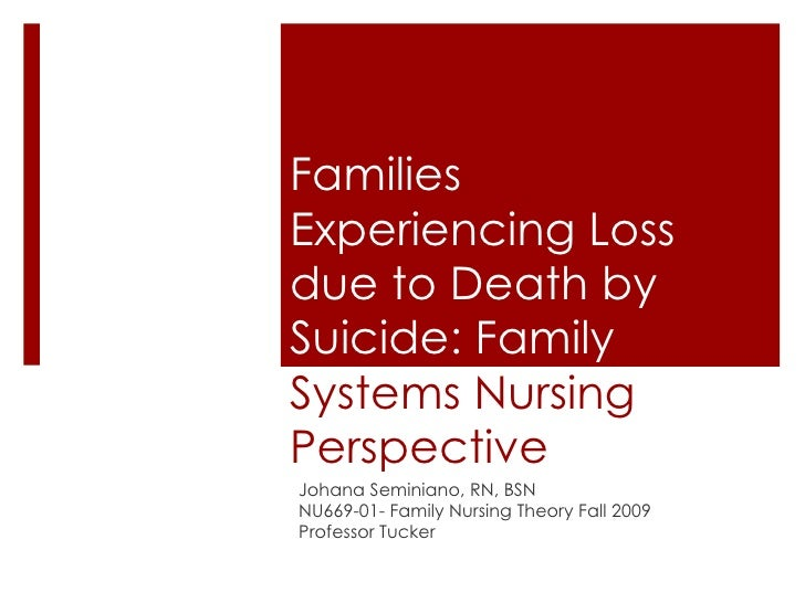 Families Experiencing Loss due to Death by Suicide: Family  Systems Nursing Perspective Johana Seminiano, RN, BSN NU669-01...