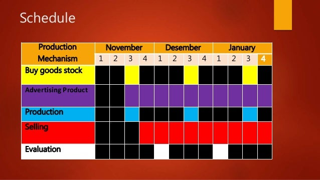 Production schedule in business plan