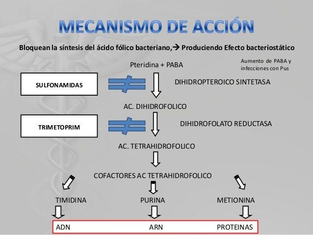 Trimetoprim medicine