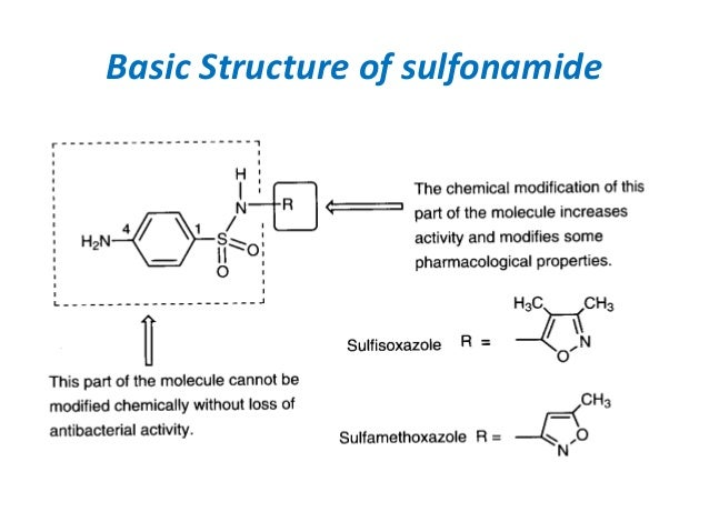 sulfadiazine structure activity relationship