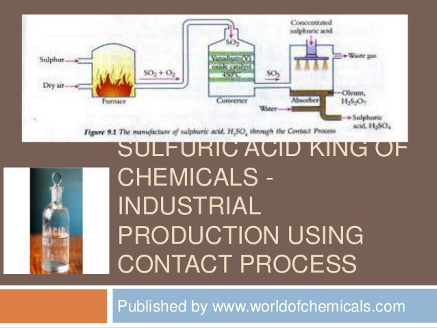 SULFURIC ACID KING OF CHEMICALS INDUSTRIAL PRODUCTION USING CONTACT PROCESS Published by www.worldofchemicals.com