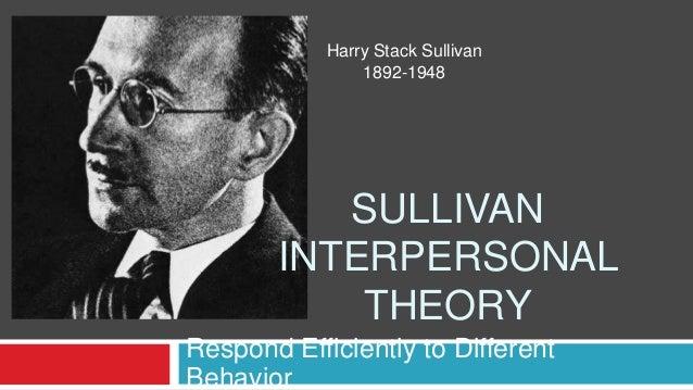 Harry Stack Sullivan 1892-1948  SULLIVAN INTERPERSONAL THEORY Respond Efficiently to Different Behavior