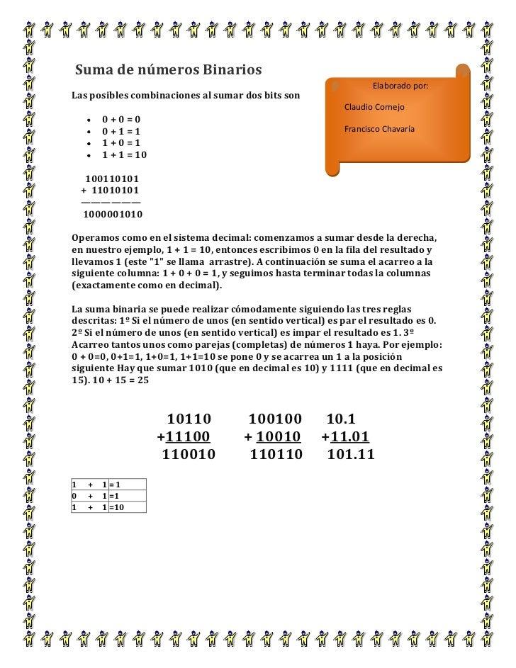 Suma de números Binarios                                                                    Elaborado por: Las posibles co...
