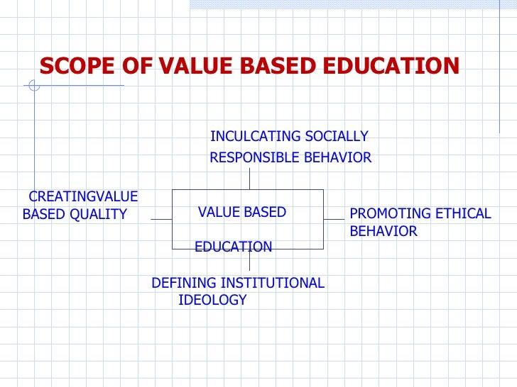 Essay On Need Of Value Education