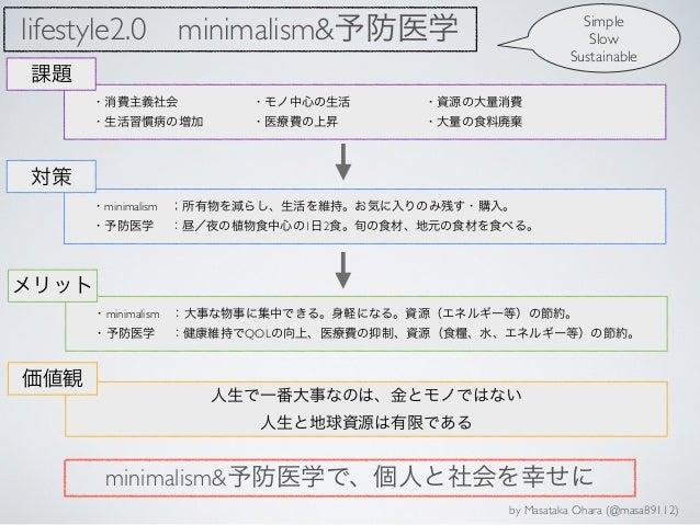【Summary(2)】lifestyle 2.0