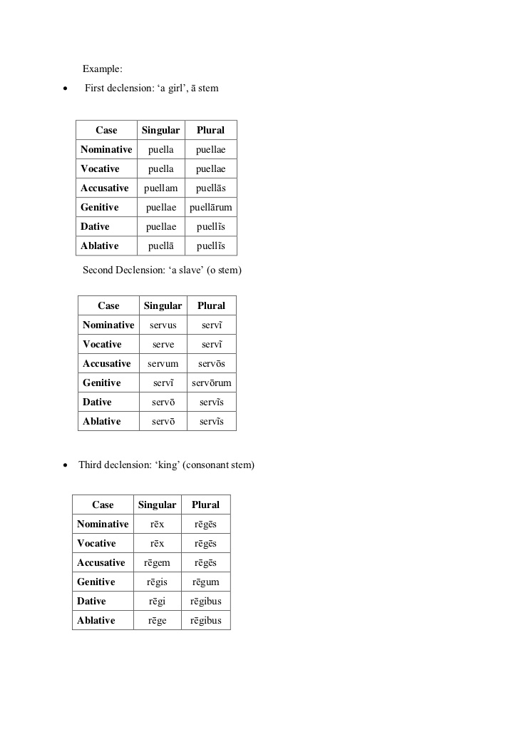 summary-case-system-5-728.jpg? ...
