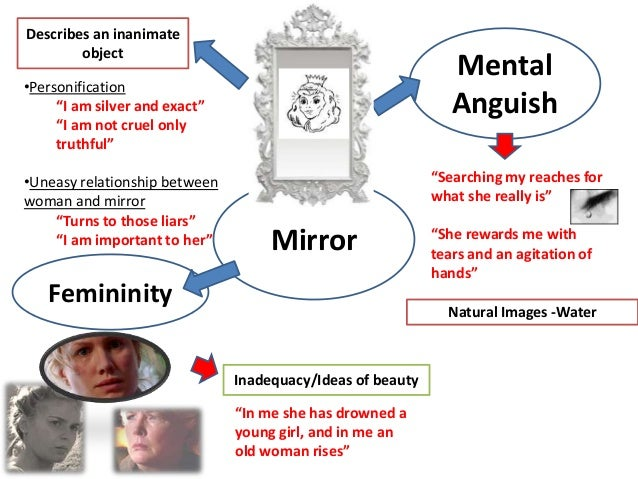 a poem analysis of mirror As we get older, we look back and realize that age gradually snuck up on us once we take the time to look in the mirror, it is a startled realization about the facts.