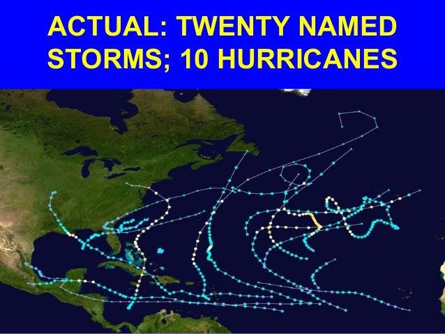 POWERPOINT Summary PART I of the 2012 Atlantic hurricane and tropical storm season