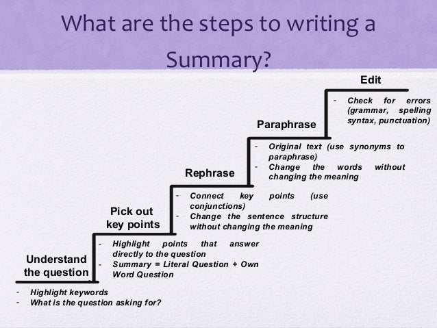 What are the steps of writing