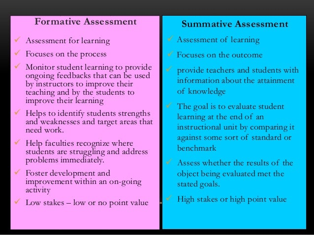 form 4 unit 2 summative assessment The smarter balanced assessment system has three components: the summative assessments, designed for accountability purposes interim assessments, designed to support.