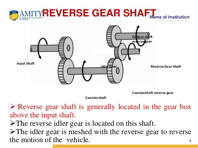 Reverse Gearbox Autos Post