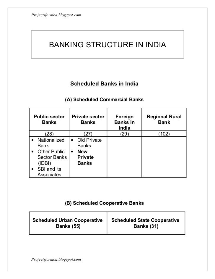 swot analysis of cooperative banks A peculiar quiz on cooperative credit and banking institutions  (questions and answers) / b short term cooperative credit and banking structure in india- a swot analysis/ b subrahmanyam performance analysis of state cooperative banks in india.