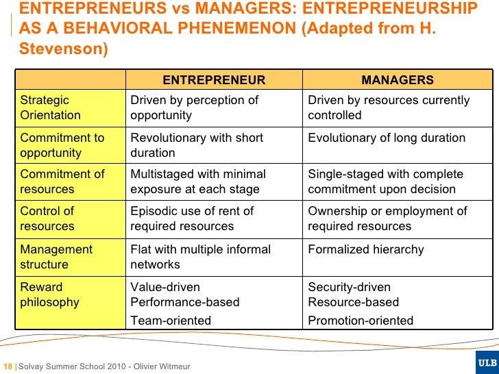 an analysis of the definitions of entrepreneurship Entrepreneurship 101: keys to starting a business definitions of entrepreneurship •industry/market analysis •operations.