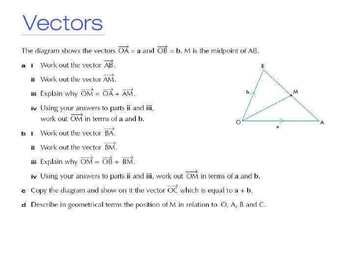 Summer work further maths 2012