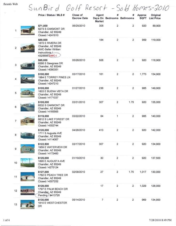 flexmls Web                    SUnBird                       Golf Re <ot l- - Sold IIofYles·-'JO/O                        ...