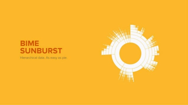 BIME Analytics: Sunburst - Hierarchical data. As easy as pie.