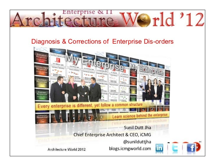 Diagnosis and Corrections of  Enterprise Dis-orders