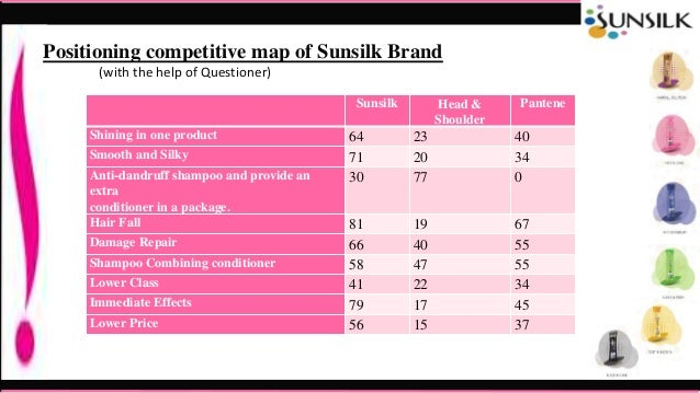 sunsilk competitor analysis Top competitors for dunkin' brands group, inc - get a clear understanding of dunkin' brands group, inc's competition conduct competitive analysis.