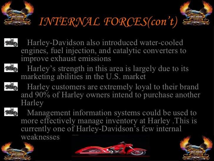 Harley-Davidson SWOT Analysis