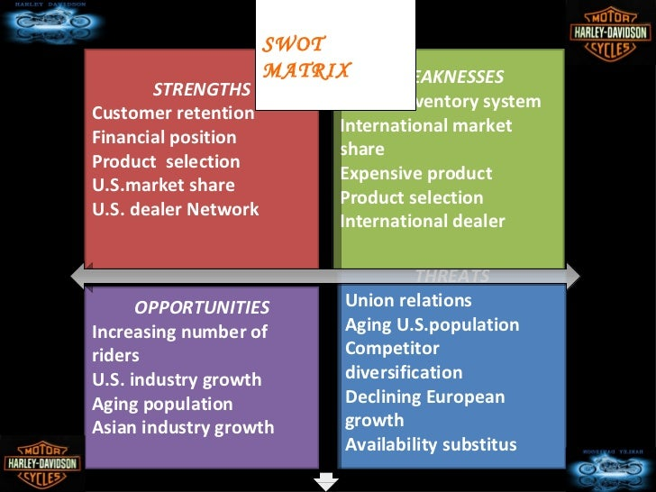 internal and external analysis of hero honda Looking for honda motor company swot analysis click inside to find out about  honda's strengths, weaknesses, opportunities and threats.