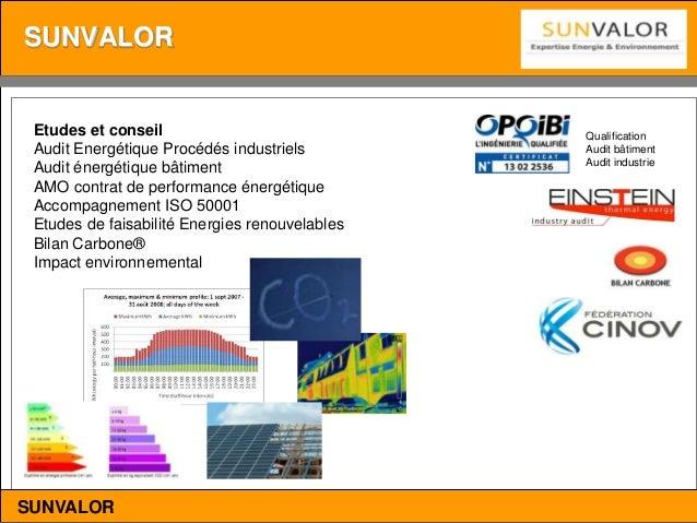 SUNVALORSUNVALOREtudes et conseilAudit Energétique Procédés industrielsAudit énergétique bâtimentAMO contrat de performanc...