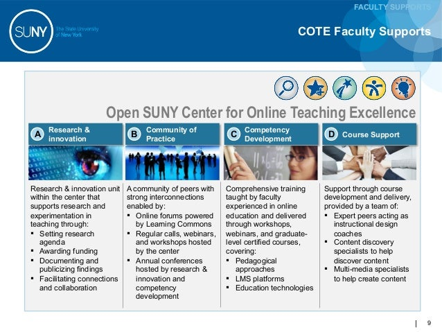 Open SUNY Faculty Supports