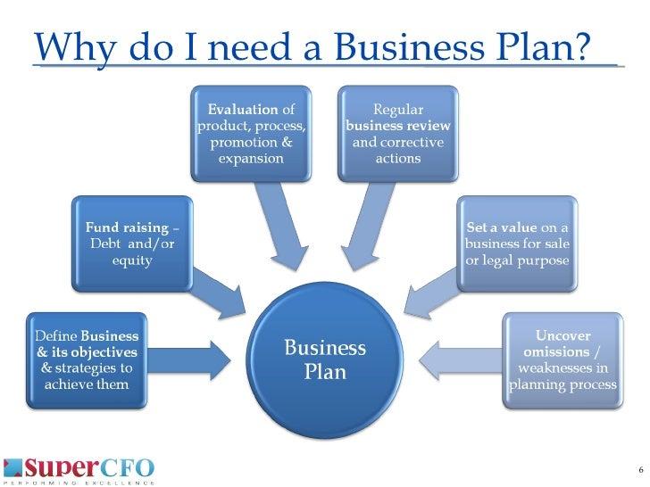 Do a business plan