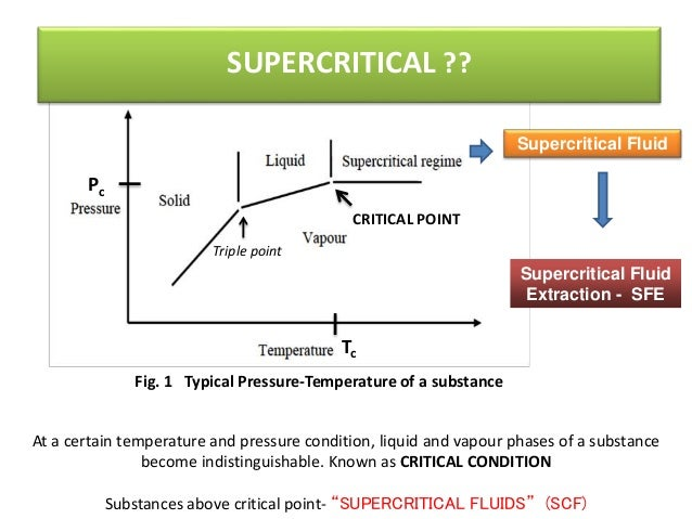 application of supercritical co2 in lipid Application of supercritical co 2 for extraction of polyisoprenoid alcohols and their esters  the lipid extract  supercritical carbon dioxide .