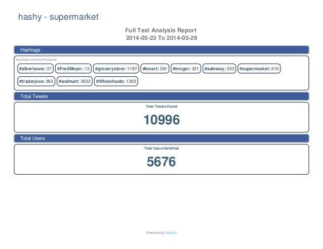 Poweredbyfilelytics #albertsons:37 #FredMeyer:13 #grocerystore:1197 #kmart:281 #kroger:331 #safeway:243 #supermark...