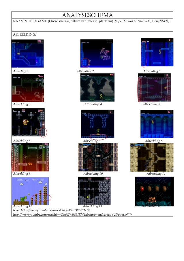 ANALYSESCHEMANAAM VIDEOGAME (Ontwikkelaar, datum van release, platform): Super Metroid ( Nintendo, 1994, SNES )AFBEELDING:...