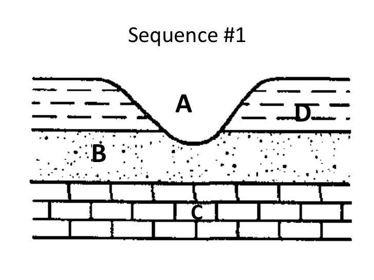 Superposition   sequences 1-6