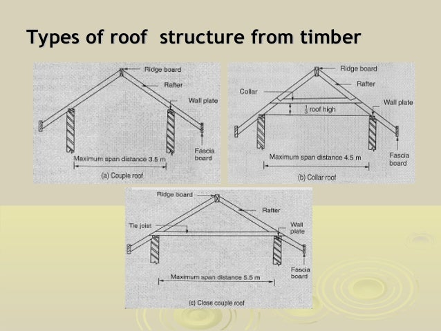 Superstructure construction for Different types of roof construction