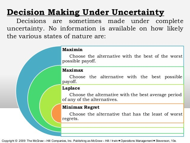 manage under uncertainty Addressing the impact of science and management uncertainty addressing uncertainty in fisheries science and management 1 can jeopardize progress made under.