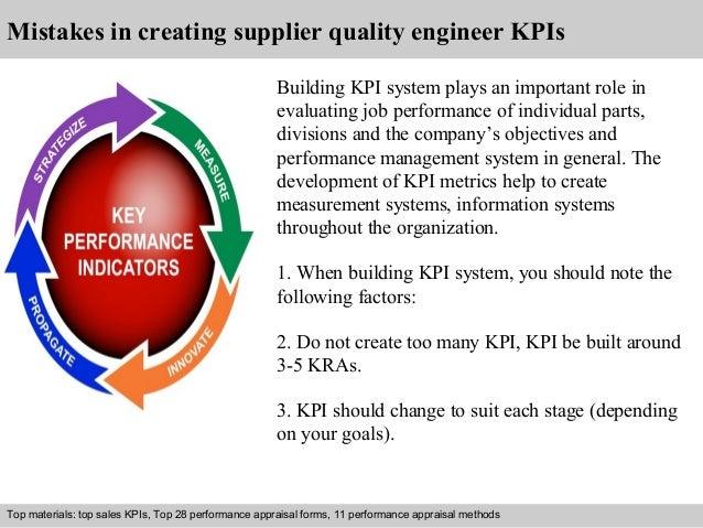 Supplier Quality Engineer Kpi