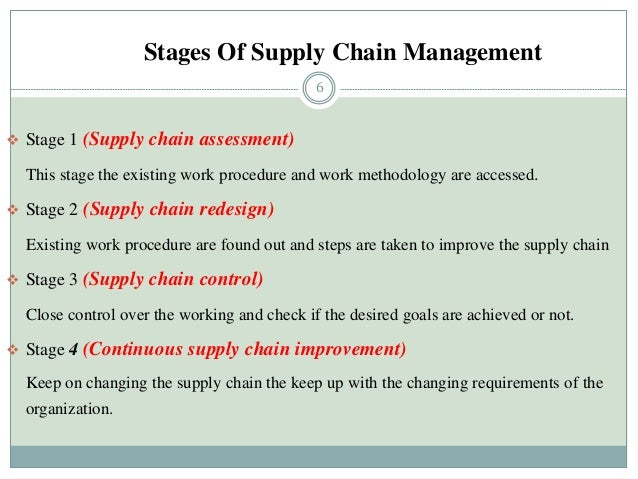 ict developments in supply chain management It was also more and more recognized that ict was really needed to run supply chain  of supply chain management  brief history of ict in supply.