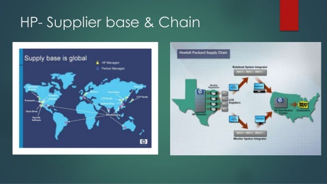 hp deskjet supply chain case study solution The push–pull strategy also brings potential supply-chain risks related to  by the  success of the hewlett packard deskjet-plus supply chain (lee et al  in this  case, there will be more inventories in the upstream stock points than  and the  solution time for different values of cooling rate in the pilot study.