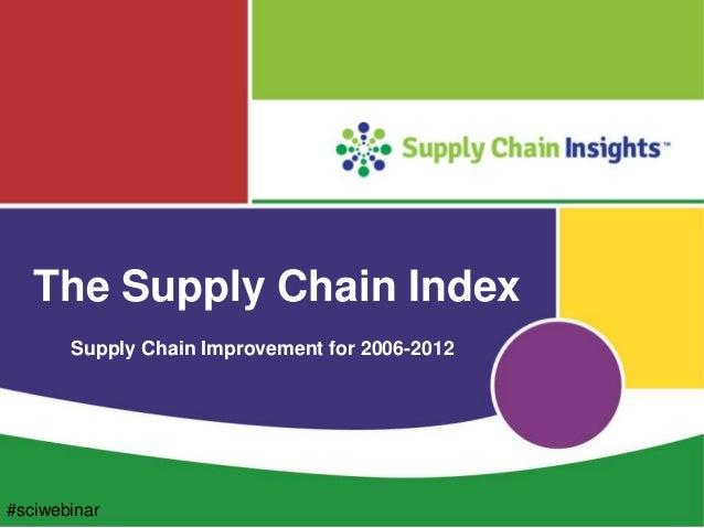 Supply chain index june10