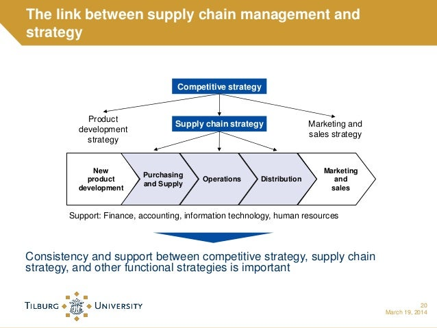 Thesis logistics supply chain management