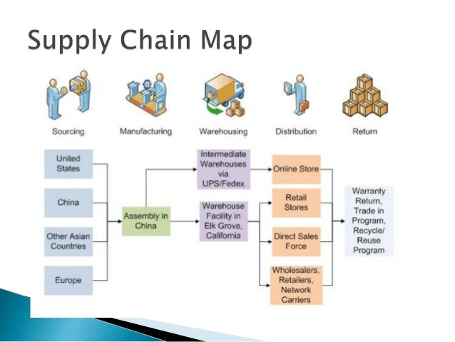 supply mgmt case studies Supply chain case studies supply chain case  reduction in time and cost with rfid in supply chain  and reduced labor for supplies management, tool and asset.