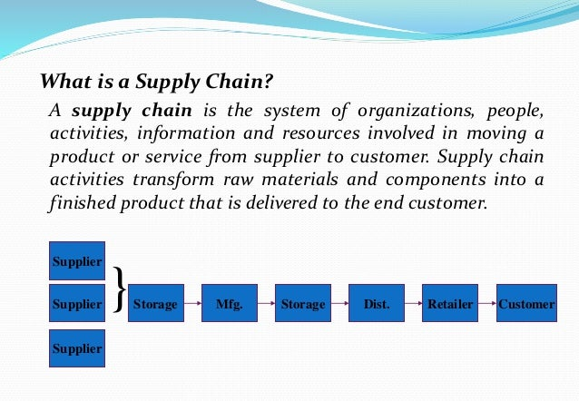 supply chain case studies Ehrhardt + partner has proven results see the impact of our lfs solutions for yourself by visiting our supply chain case studies.