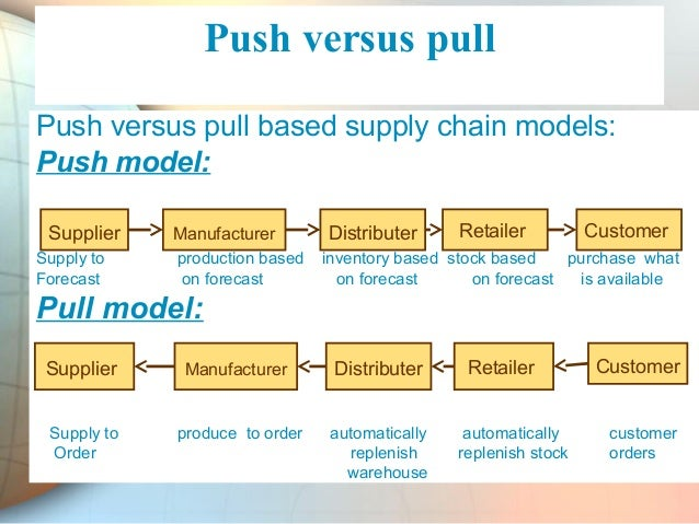 push and pull strategy model in tesco Tesco controls, inc is a leading systems integrator & oem for the water, wastewater, transportation, lighting and renewable energy industries learn more.