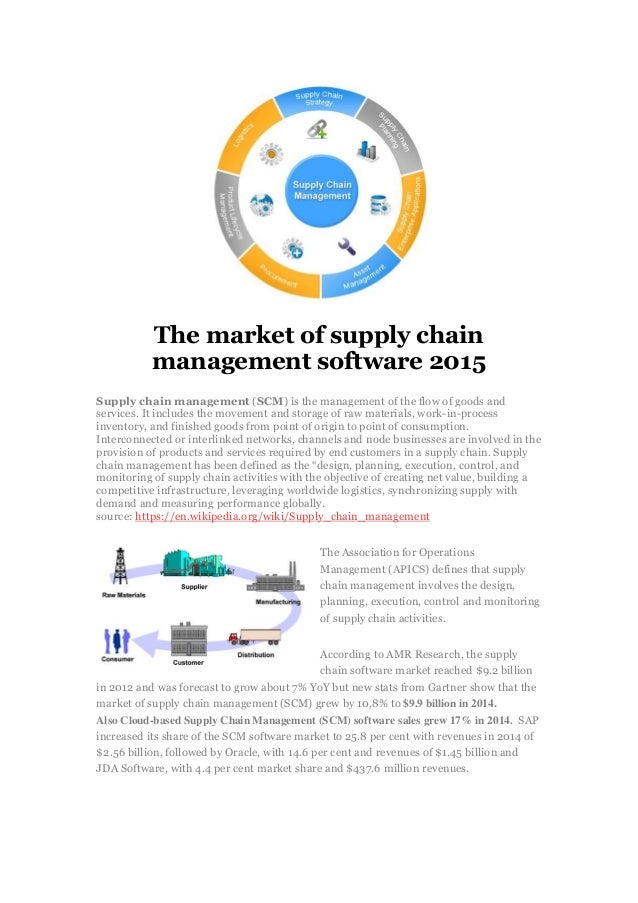 "supply chain management scm software market Cloud supply chain management (scm) software 2018 wiseguyreportscom publish a new market research report on –"" cloud supply chain management (scm) software 2018 global market net worth $ 703 billion usd forecast by 2023."