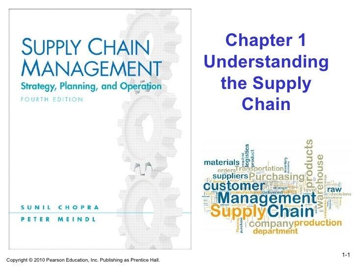 Supply chain master