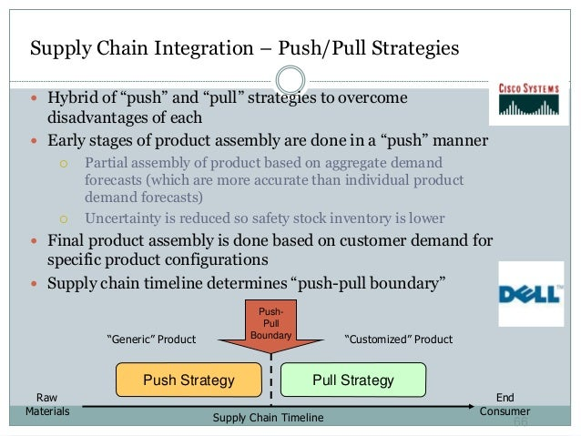 "push pull strategy in supply chain management of walmart pictures What is the difference between a push supply chain and a pull supply chain system #supplychain click to tweet what is a push supply chain system most companies use the forecast approach today, in what is called a ""push system."