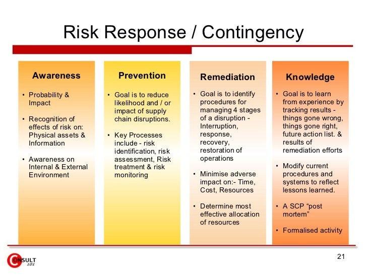Supply chain risk management for Supplier contingency plan template