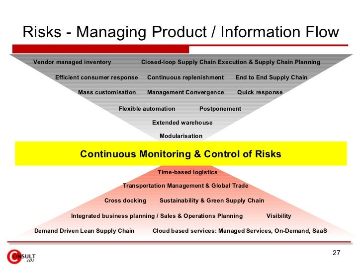 explain what a manual handling risk assessment is
