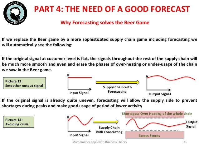 root beer game supply chain